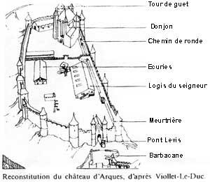Arques hist additionally Analysis together with Tower House together with Index besides Clipart Fort Boyard. on fortress plans